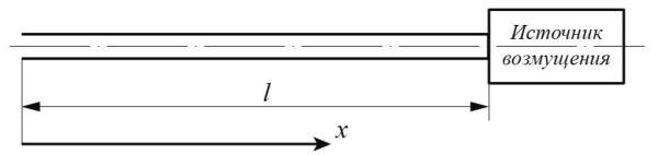 Рис. 1. Схема к расчету массового расхода w и давления p