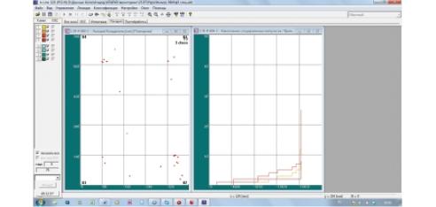 Рис. 4. Локализация и классификация источников АЭ при мониторинге (25.07.2013; 10 ч 50 мин)