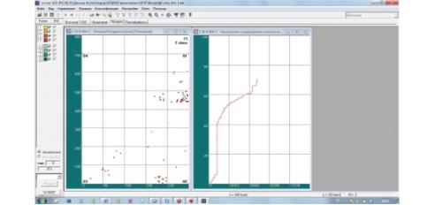 Рис. 5. Локализация и классификация источников АЭ при мониторинге (28.07.2013; 21 ч 50 мин)