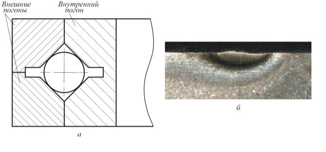 Рис. 8. Поперечное сечение «погонов» (а) и закаленной полосы с оплавлением поверхности (б)
