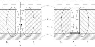 Рис. 1. Схемы коррозионных гальванических элементов на поверхности металлических образцов с лакокрасочным покрытием: а – без ингибирования; б – с ингибированием; 1 – электролит; 2 – лакокрасочное покрытие; 3 – металлическая подложка; 4 – пленка ингибитора; К – катод; А – анод