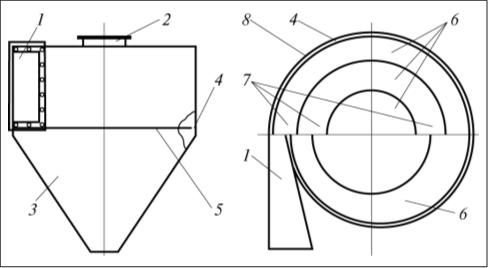 Рис. 5. Центробежный фильтр в четырехканальном исполнении: 1 – входной патрубок; 2 – выходной патрубок; 3 – конический бункер; 4 – кольцевая щель; 5 – днище головки; 6 – криволинейные каналы; 7 – рециркуляционные щели; 8 – сепарационная камера
