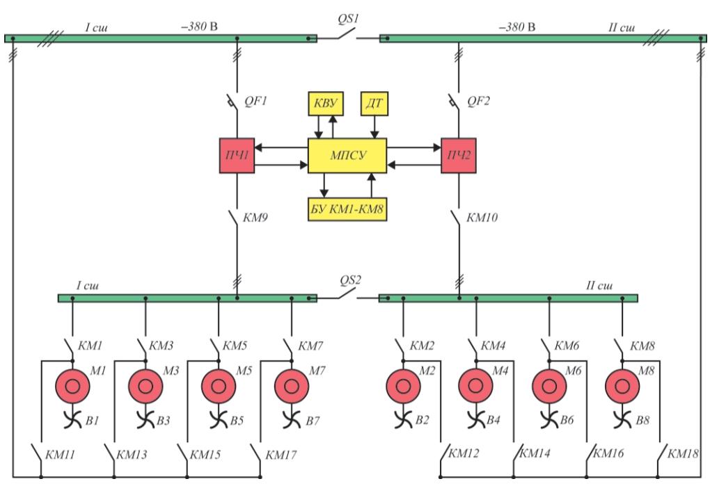 Рис. 3. Электрическая схема 8-двигательного ЧРП АВО нефтепродуктов