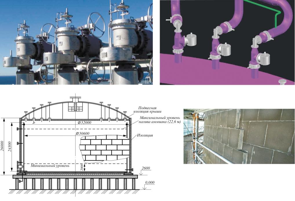 Рис. 1. Конструктивные особенности резервуара двухстенной равнопрочной конструкции типа «стакан в корпусе»