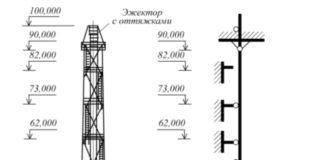 Рис. 1. Общий вид башни-трубы (а) и расчетная схема ствола трубы (б) в холодном состоянии на момент проведения обследования