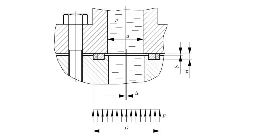 Рис. 1. Фланцевое соединение с торцовым уплотнением