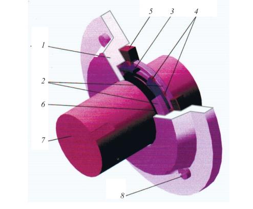 Рис. 1. Магнитожидкостный герметизатор: 1 – корпус; 2 – полюсные наконечники; 3 – разделительное кольцо; 4 – магниты; 5 – крышка; 6 – МЖ; 7 – вал; 8 – крепежный винт