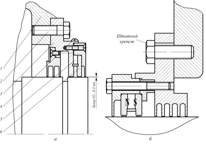 Рис. 7. МЖГ электродвигателя СТД-1600-23УХЛ (а); МЖГ электродвигателя СТМ-1500 (б): 1 – двигатель; 2 – крепежный болт; 3, 6 – магнитопроводы; 4 – заправочный винт; 5 – магниты