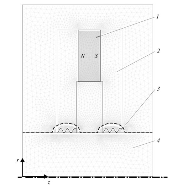 Рис. 1. Расчетная схема МЖГ: 1 – постоянный магнит; 2 – полюсный наконечник; 3 – магнитная жидкость; 4 – вал