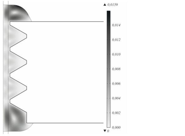 Рис. 4. Вихревые структуры, возникающие в магнитной жидкости и образованные радиальной и азимутальной компонентами  скорости