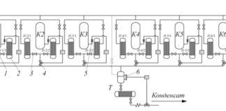 Типовая схема работы установки ЦГФУ с применением испарителей LOTUS®: 1 – колонна; 2 – испаритель LOTUS®; 3 – задвижка; 4 – регулирующий вентиль; 5 – термометр; 6 – уровнемер