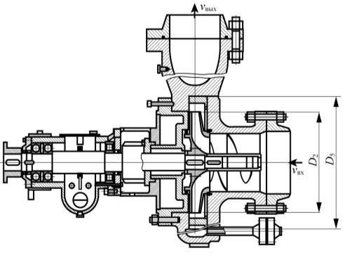 Рис. 1. Конструктивная схема насосов НКВ 600/320 и НКВ 1000/320 [3]