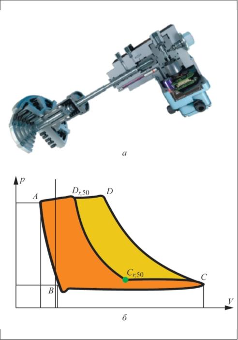 Рис. 3. Специально разработанный быстродействующий привод клапана, входящий в состав системы HydroCOM (а); диаграмма p–V с регулированием и без регулирования (б)
