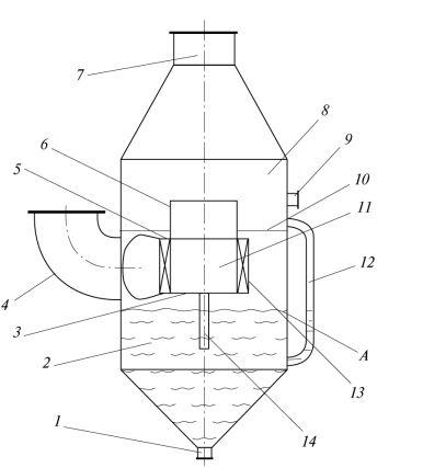 Рис. 4. Силовой фильтр- пылеуловитель для мокрой очистки производственных пылегазовоздушных выбросов