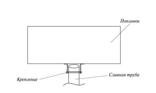 Рис. 1. Конструкция одиночного поплавка