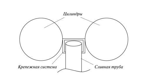 Рис. 2. Конструкция двойного поплавка