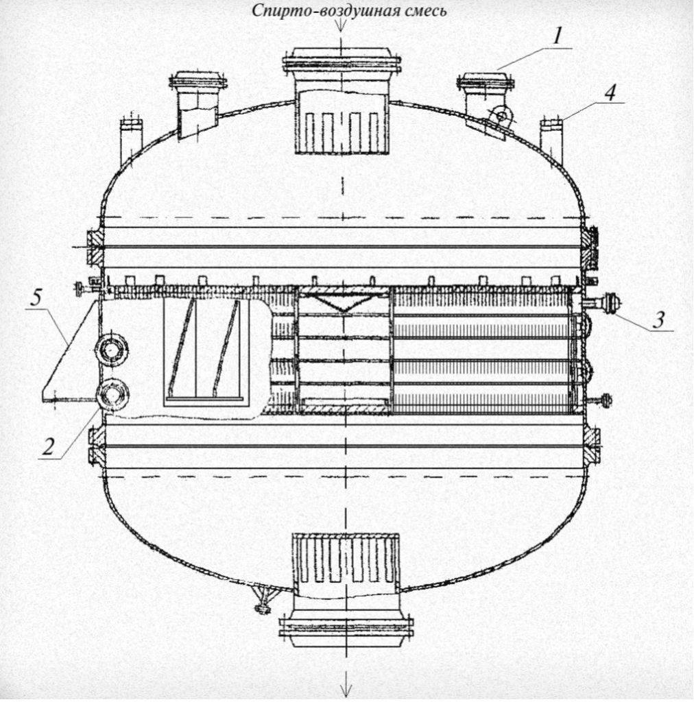 Реактор дегидрирования метанола в формальдегид: 1 – предохранительная мембрана; 2 – штуцер ввода теплоносителя в зону реактора; 3 – штуцер вывода теплоносителя; 4 – смотровое окно; 5 – опора