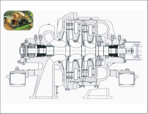 Рис. 6. Нагнетатель Н304-31-1 для компримирования сырьевого газа в производстве синтетического каучука