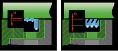 Маслосъемный сальник ОТ (a) и сальник традиционной конструкции (б)