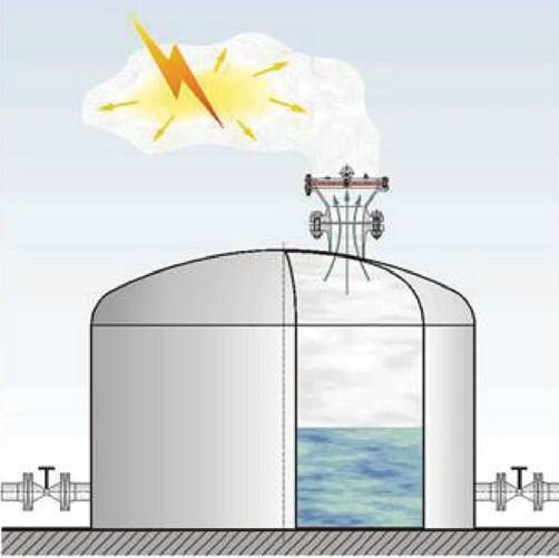 Рис. 1. Атмосферная дефлаграция