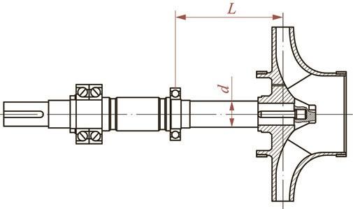 Рис. 5. К определению параметра L3/d4 для консольного насоса