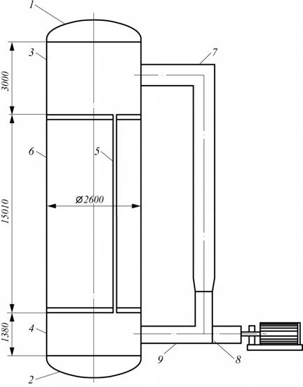 Рис.1. Конструкция реактора синтеза изопрена: 1–5 – трубное пространство; 6 – межтрубное пространство; 7, 9 – циркуляционная труба; 1, 2 – крышки корпуса, 3, 4 – обечайка верхней и нижней частей реактора; 5 – труба теплообменная (199 труб); 6 – обечайка корпуса; 8 – корпус насоса