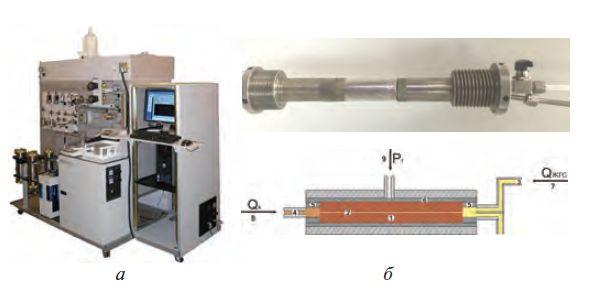 Рис. 5. Фильтрационная установка: а – внешний вид фильтрационной установки; б – схема модернизированного кернодержателя; 1 – образец естественного керна; 2 – трещина; 3 – блокирующий состав; 4 – керосин; 5 – буферные металлические кольца; 6 – резиновая манжета для обжима керна; 7 – направление фильтрации блокирующего состава; 8 – направление фильтрации керосина; 9– направление подачи жидкости для создания давления обжима