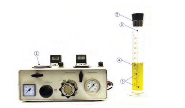 Рис. 6. Стенд для оценки газоудерживающих свойств блокирующих составов: 1 – регулятор давления и расхода газа;2 – мерный цилиндр, моделирующий ствол скважины; 3 – стеклянная трубка, подающая газ на дно цилиндра; 4 – испытываемый блокирующий состав; 5 – пузырьки газа