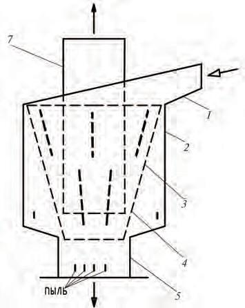 Рис. 2. Воздушный силовой фильтр- пылеуловитель циклонного типа сухой очистки