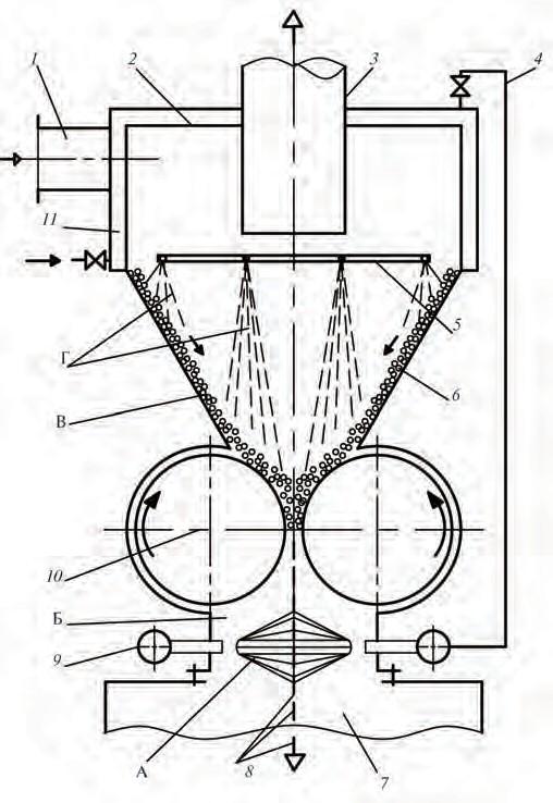 Рис. 3. Воздушный силовой фильтр-пылеуловитель циклонного типа мокрой очистки