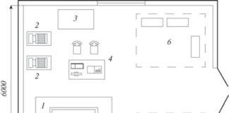Рис. 2. План проектируемой лаборатории