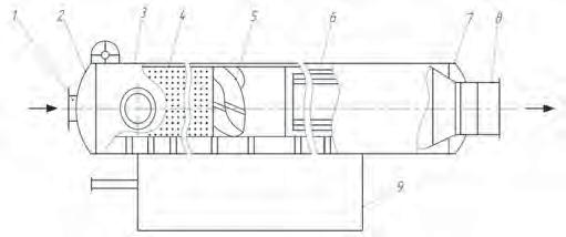 Рис. 2. Фильтровальная установка для очистки сточных вод от нефтепродуктов и механических частиц