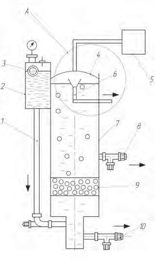 Рис. 3. Верхняя часть (вид А) фильтровальной установки для очистки сточных вод от нефтепродуктов и механических частиц загрязнений