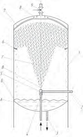 Рис. 4. Устройство для аэрирования нефтьсодержащих сточных вод перед очисткой вакуумной флотацией