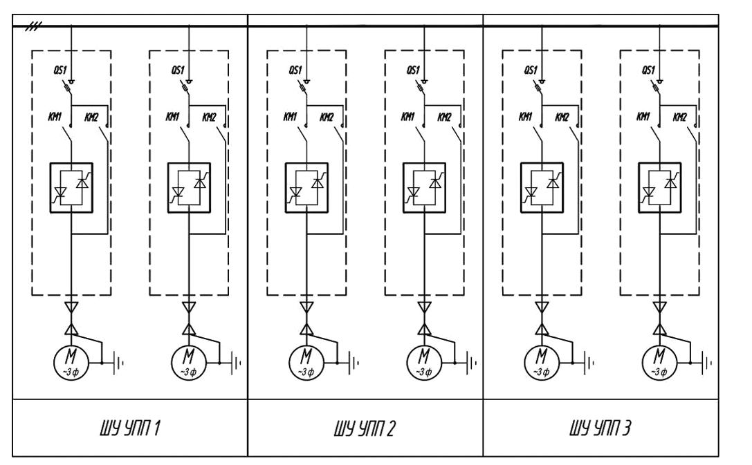 Рис. 4. Структурная схема электроснабжения АВО газа с модулями плавного пуска