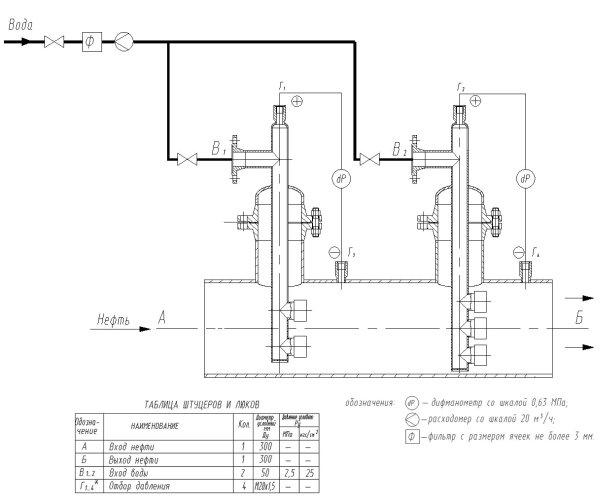 Рис. 1. Смеситель нефти с водой с концами под приварку для установки производительностью 2–3 млн.т/год