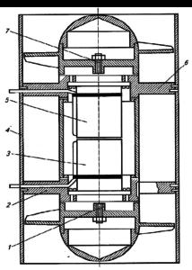 Рис. 5. Блок воздушных осевых вентиляторов: 1, 7 – рабочие колеса; 2, 6 – кронштейны; 3, 5 – электродвигатели; 4 – корпус вентилятора