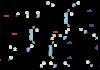 Рис. 2. Технологическая схема ректификации производства стирола, реализованная в среде комплекса программ CHEMCAD. Модули расчета: 1, 2, 3 – модули ректификационных колонн; 4, 5, 10, 15, 19, 20 – модули статических контроллеров; 6, 7, 11, 12, 13, 16 – модули теплообменников; 8, 14 – модули делителей потоков; 9, 17, 18 – модули смесителей