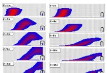Рис. 3. Результаты моделирования рассеивания облака: а – метана массой 2000 кг при скорости ветра 5 м/с (расстояние от края облака до печи 50 м); б – гексана массой 20 000 кг при скорости ветра 5 м/с (расстояние от края облака до печи 100 м)